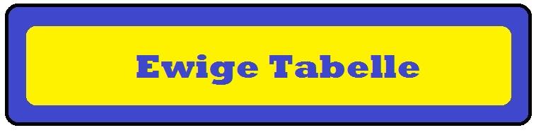 Ewige Tabelle