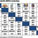 Spielplan Landesliga 2017/18